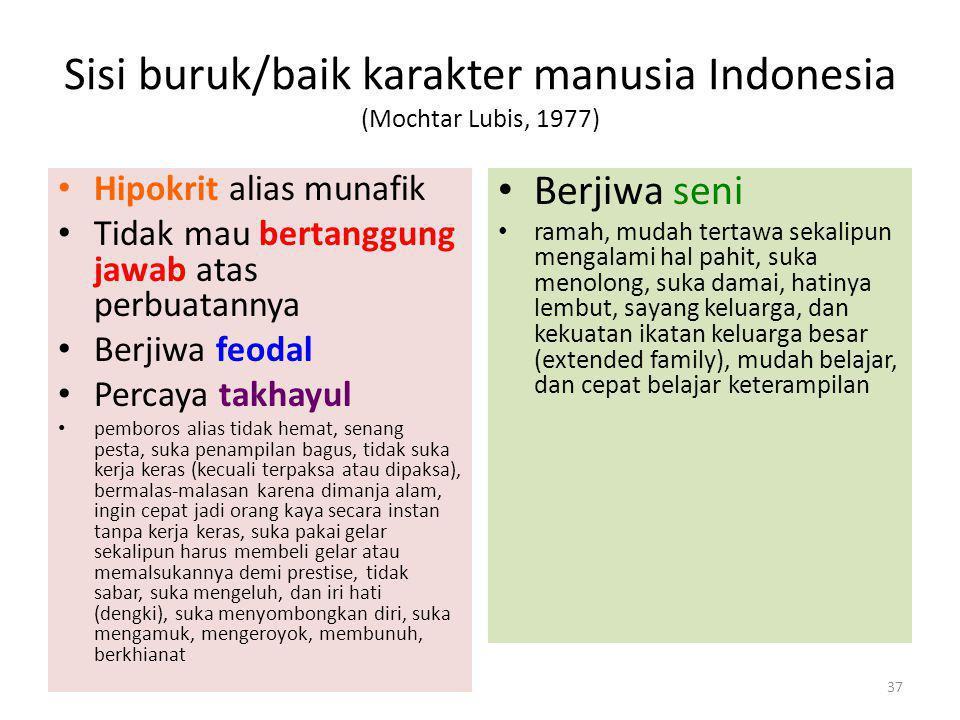 Sisi buruk/baik karakter manusia Indonesia (Mochtar Lubis, 1977) Hipokrit alias munafik Tidak mau bertanggung jawab atas perbuatannya Berjiwa feodal P