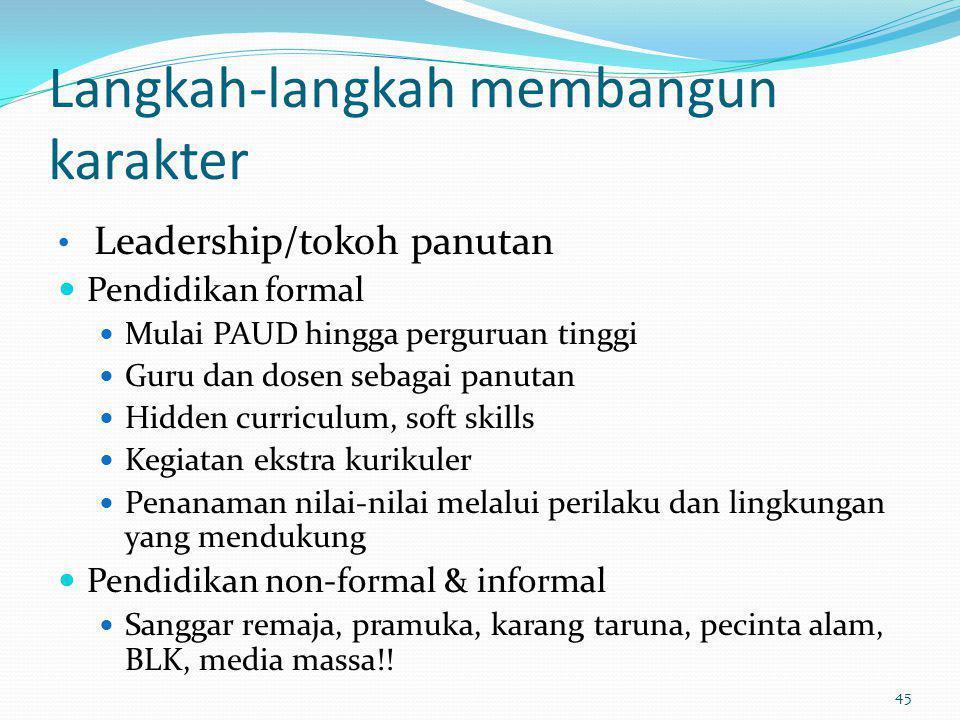 Langkah-langkah membangun karakter Leadership/tokoh panutan Pendidikan formal Mulai PAUD hingga perguruan tinggi Guru dan dosen sebagai panutan Hidden