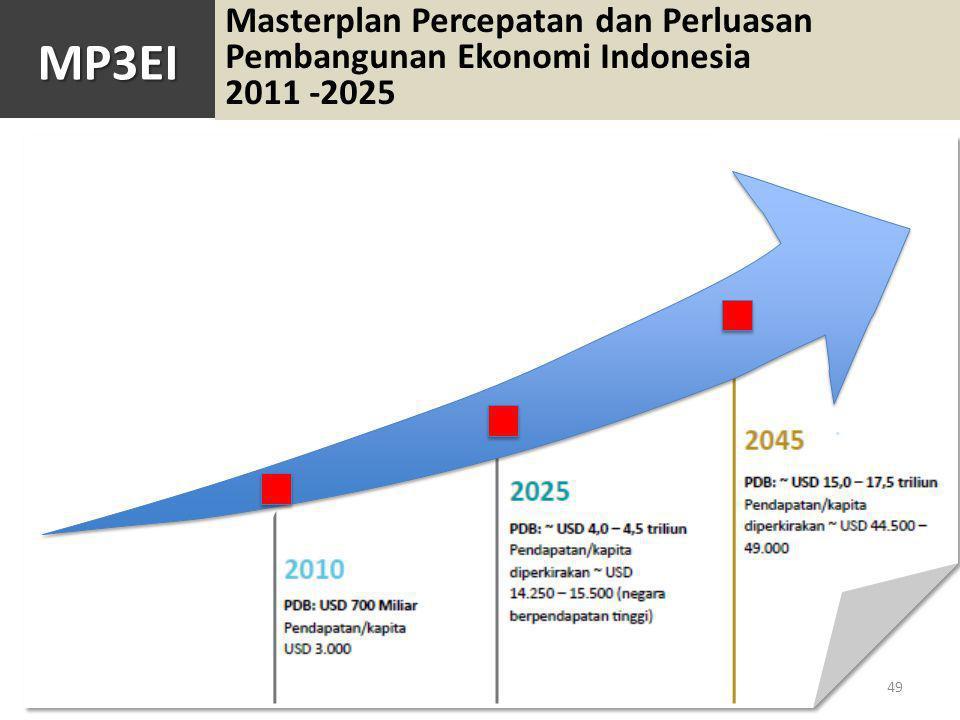 MP3EI MP3EI Masterplan Percepatan dan Perluasan Pembangunan Ekonomi Indonesia 2011 -2025 49