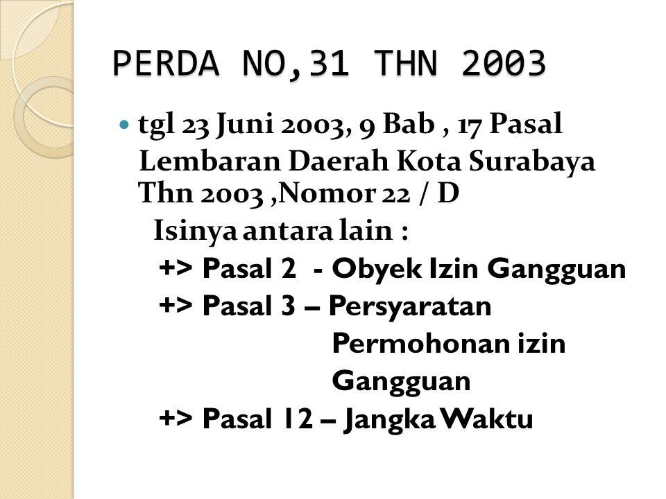 PERDA NO,31 THN 2003 tgl 23 Juni 2003, 9 Bab, 17 Pasal Lembaran Daerah Kota Surabaya Thn 2003,Nomor 22 / D Isinya antara lain : +> Pasal 2 - Obyek Izi