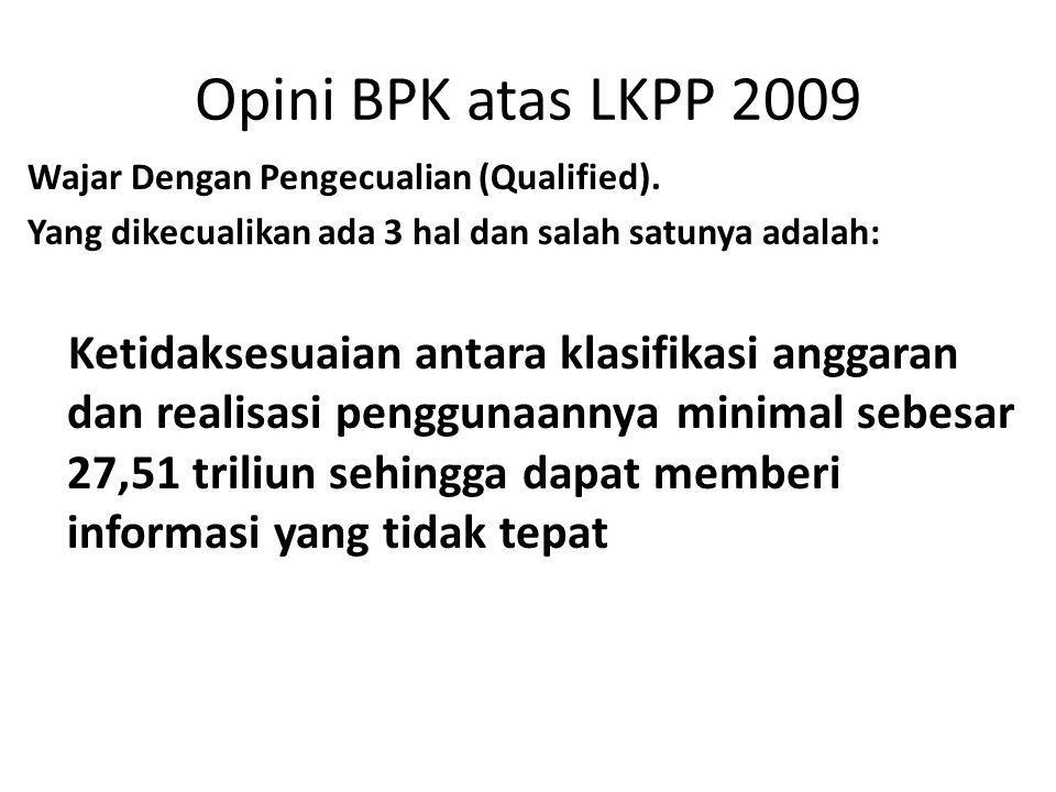 Opini BPK atas LKPP 2009 Wajar Dengan Pengecualian (Qualified). Yang dikecualikan ada 3 hal dan salah satunya adalah: Ketidaksesuaian antara klasifika