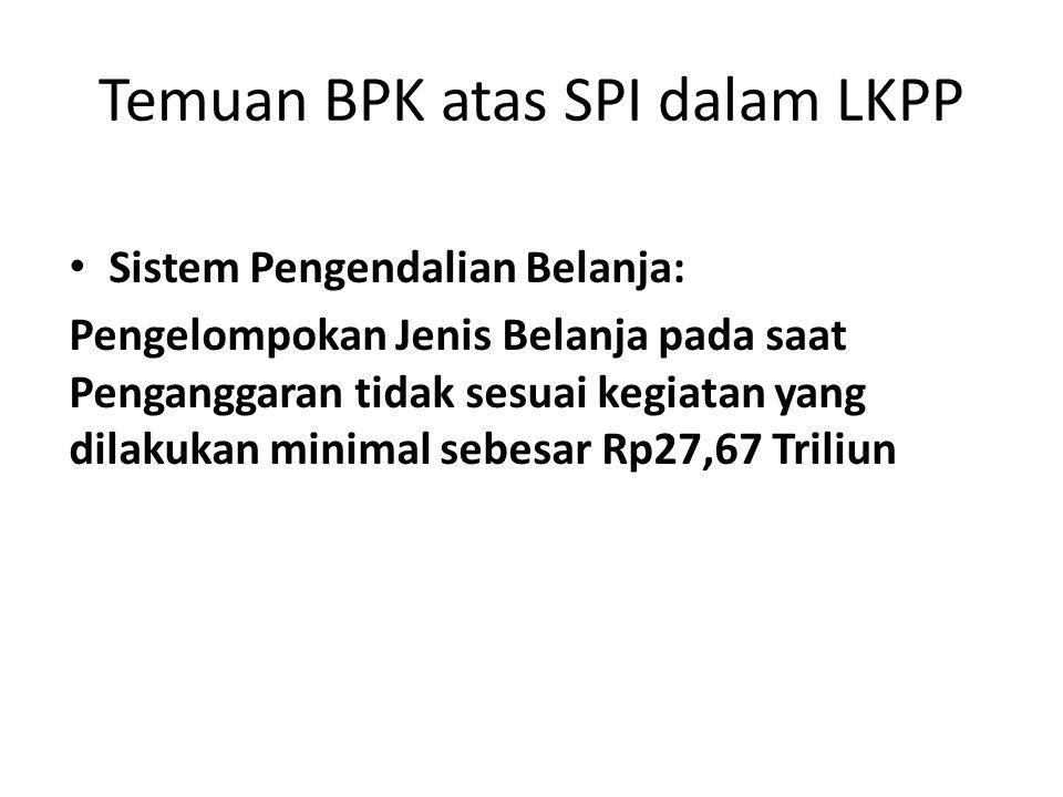Temuan BPK atas SPI dalam LKPP Sistem Pengendalian Belanja: Pengelompokan Jenis Belanja pada saat Penganggaran tidak sesuai kegiatan yang dilakukan mi
