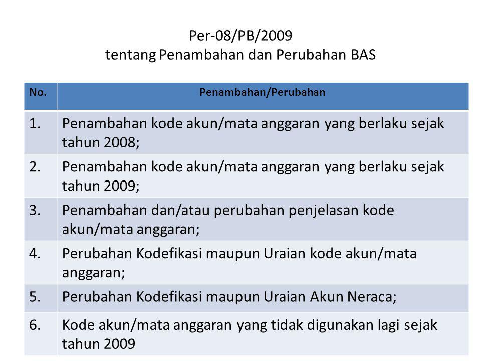 Per-08/PB/2009 tentang Penambahan dan Perubahan BAS No.Penambahan/Perubahan 1.Penambahan kode akun/mata anggaran yang berlaku sejak tahun 2008; 2.Pena