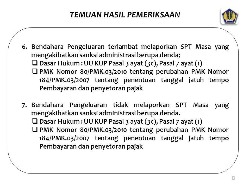 TEMUAN HASIL PEMERIKSAAN 13 6.Bendahara Pengeluaran terlambat melaporkan SPT Masa yang mengakibatkan sanksi administrasi berupa denda;  Dasar Hukum : UU KUP Pasal 3 ayat (3c), Pasal 7 ayat (1)  PMK Nomor 80/PMK.03/2010 tentang perubahan PMK Nomor 184/PMK.03/2007 tentang penentuan tanggal jatuh tempo Pembayaran dan penyetoran pajak 7.Bendahara Pengeluaran tidak melaporkan SPT Masa yang mengakibatkan sanksi administrasi berupa denda.