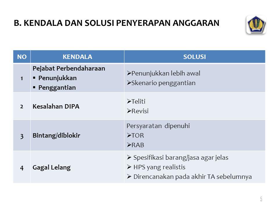 B. KENDALA DAN SOLUSI PENYERAPAN ANGGARAN NOKENDALASOLUSI 1 Pejabat Perbendaharaan  Penunjukkan  Penggantian  Penunjukkan lebih awal  Skenario pen