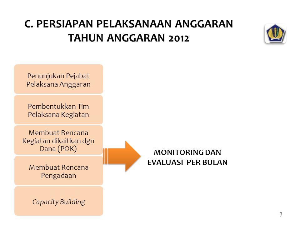 C. PERSIAPAN PELAKSANAAN ANGGARAN TAHUN ANGGARAN 2012 Penunjukan Pejabat Pelaksana Anggaran 7 Pembentukkan Tim Pelaksana Kegiatan Membuat Rencana Kegi