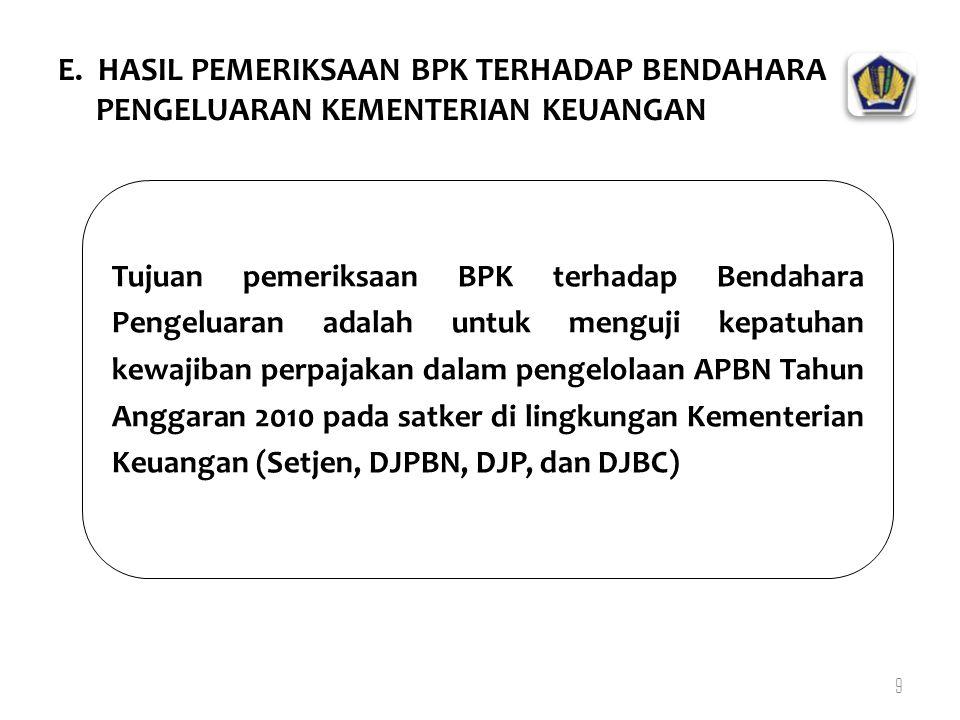 E. HASIL PEMERIKSAAN BPK TERHADAP BENDAHARA PENGELUARAN KEMENTERIAN KEUANGAN 9 Tujuan pemeriksaan BPK terhadap Bendahara Pengeluaran adalah untuk meng