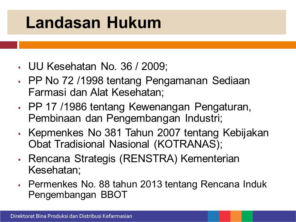 RPJMN 2010 - 2014 Reformasi Kefarmasian dan Alat Kesehatan Perlunya upaya kemandirian di bidang bahan baku obat dan obat tradisional Indonesia melalui pemanfaatan keanekaragaman hayati Kebijakan Nasional