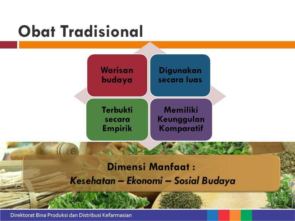 Obat Tradisional Warisan budaya Digunakan secara luas Terbukti secara Empirik Memiliki Keunggulan Komparatif