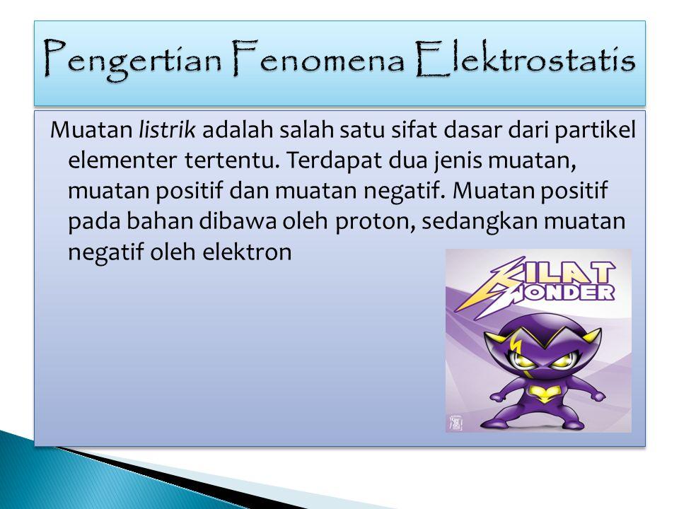 Muatan listrik adalah salah satu sifat dasar dari partikel elementer tertentu. Terdapat dua jenis muatan, muatan positif dan muatan negatif. Muatan po