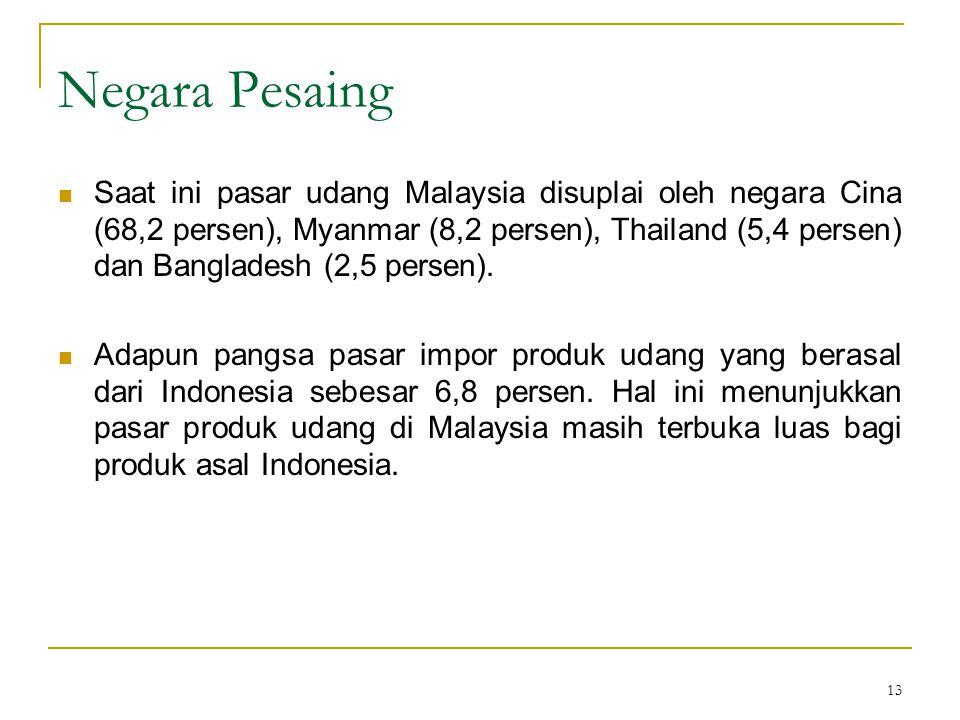 13 Negara Pesaing Saat ini pasar udang Malaysia disuplai oleh negara Cina (68,2 persen), Myanmar (8,2 persen), Thailand (5,4 persen) dan Bangladesh (2