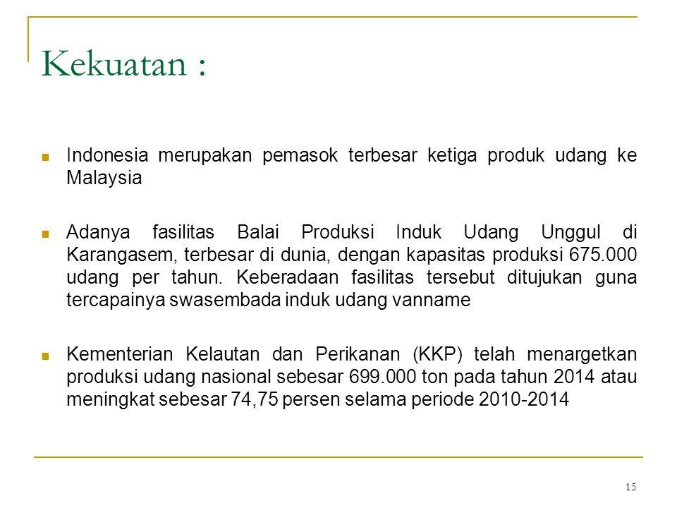 15 Kekuatan : Indonesia merupakan pemasok terbesar ketiga produk udang ke Malaysia Adanya fasilitas Balai Produksi Induk Udang Unggul di Karangasem, t