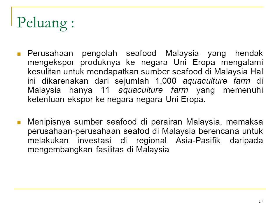 17 Peluang : Perusahaan pengolah seafood Malaysia yang hendak mengekspor produknya ke negara Uni Eropa mengalami kesulitan untuk mendapatkan sumber se