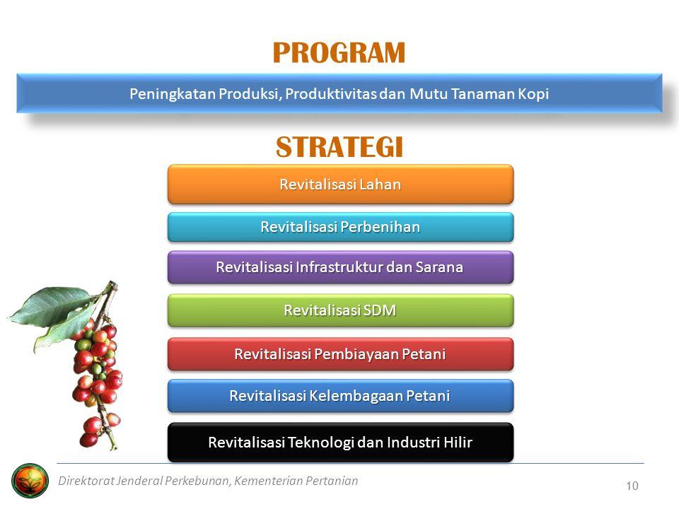 Peningkatan Produksi, Produktivitas dan Mutu Tanaman Kopi Revitalisasi Lahan Revitalisasi Perbenihan Revitalisasi Infrastruktur dan Sarana Revitalisas