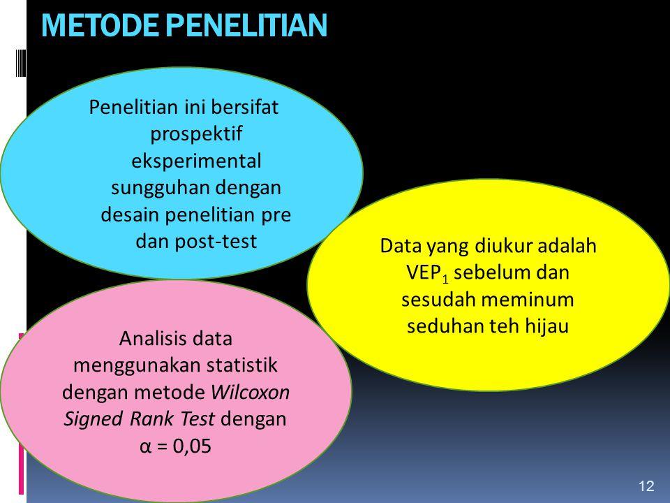 METODE PENELITIAN Penelitian ini bersifat prospektif eksperimental sungguhan dengan desain penelitian pre dan post-test Analisis data menggunakan stat