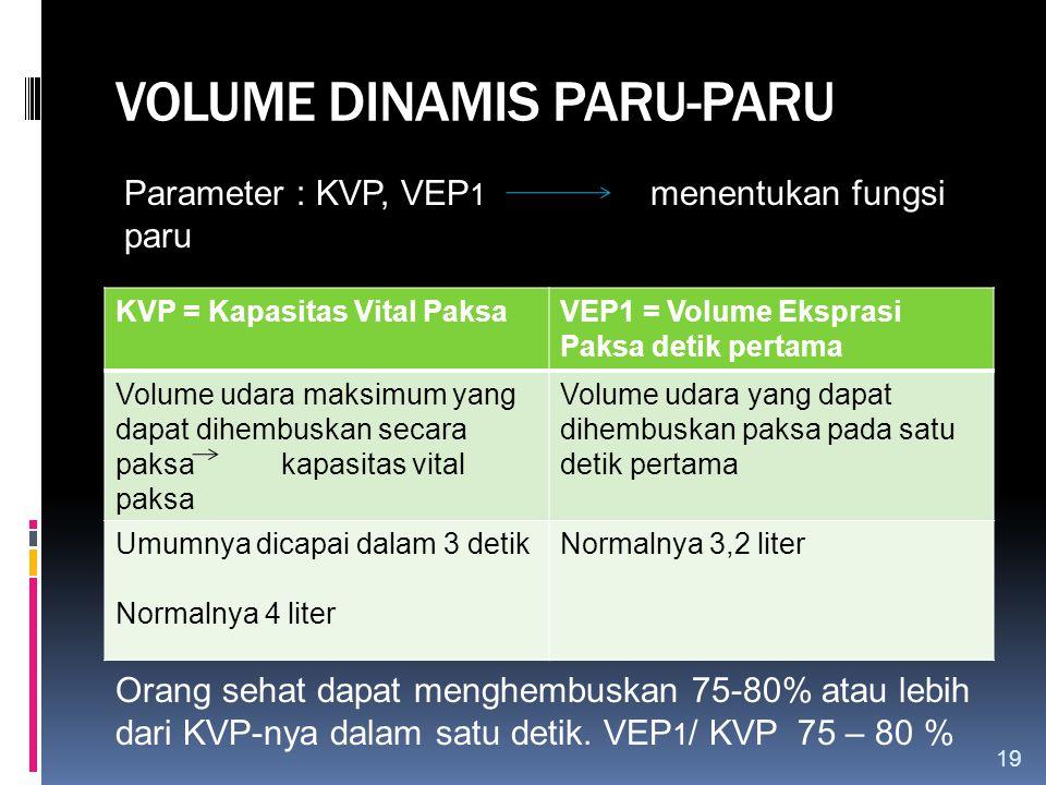 VOLUME DINAMIS PARU-PARU KVP = Kapasitas Vital PaksaVEP1 = Volume Eksprasi Paksa detik pertama Volume udara maksimum yang dapat dihembuskan secara pak
