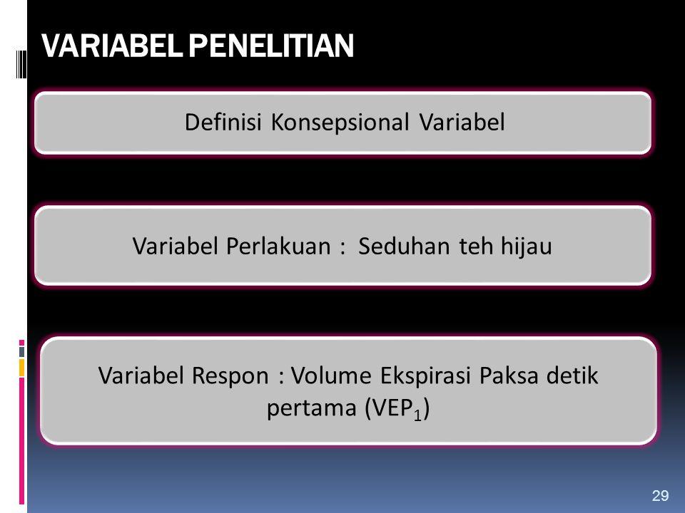 VARIABEL PENELITIAN Definisi Konsepsional Variabel Variabel Perlakuan : Seduhan teh hijau Variabel Respon : Volume Ekspirasi Paksa detik pertama (VEP