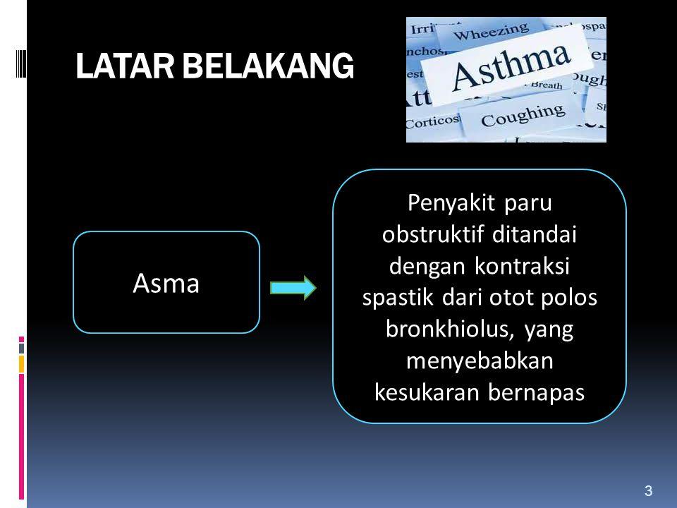 LATAR BELAKANG Asma Penyakit paru obstruktif ditandai dengan kontraksi spastik dari otot polos bronkhiolus, yang menyebabkan kesukaran bernapas 3