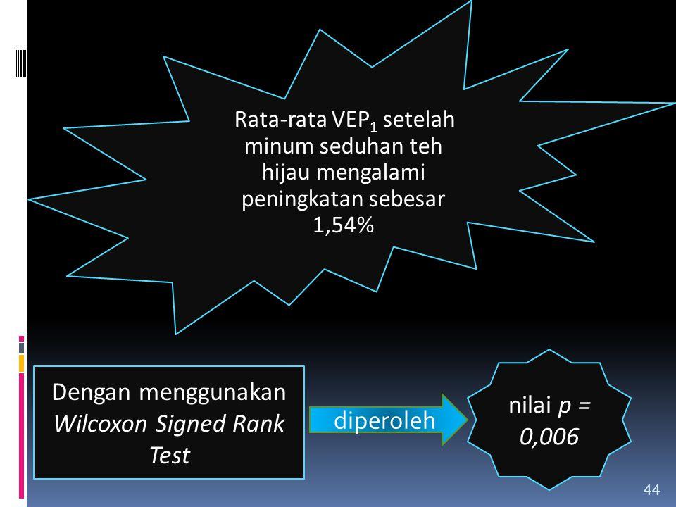 Rata-rata VEP 1 setelah minum seduhan teh hijau mengalami peningkatan sebesar 1,54% Dengan menggunakan Wilcoxon Signed Rank Test diperoleh nilai p = 0