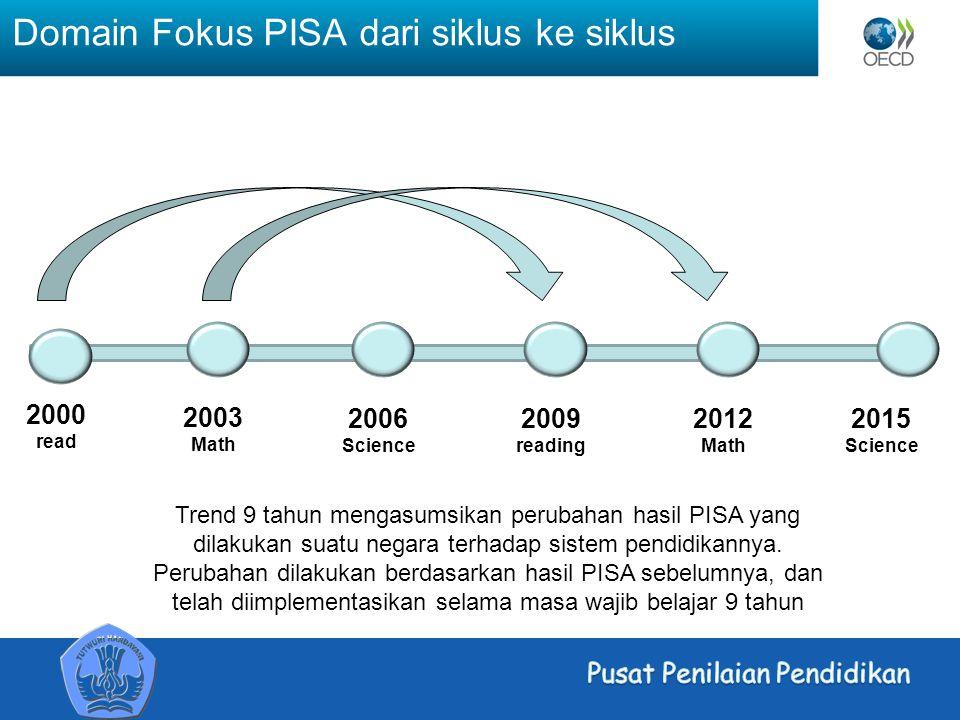 Domain Fokus PISA dari siklus ke siklus 2003 Math 2006 Science 2009 reading 2012 Math 2015 Science 2000 read Trend 9 tahun mengasumsikan perubahan hasil PISA yang dilakukan suatu negara terhadap sistem pendidikannya.