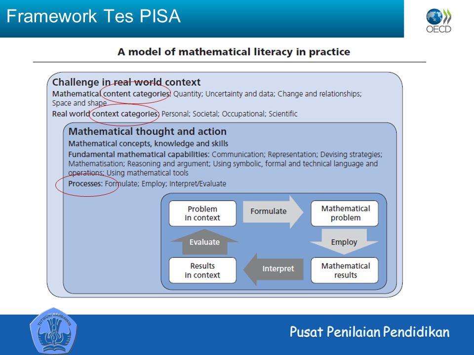 Framework Tes PISA