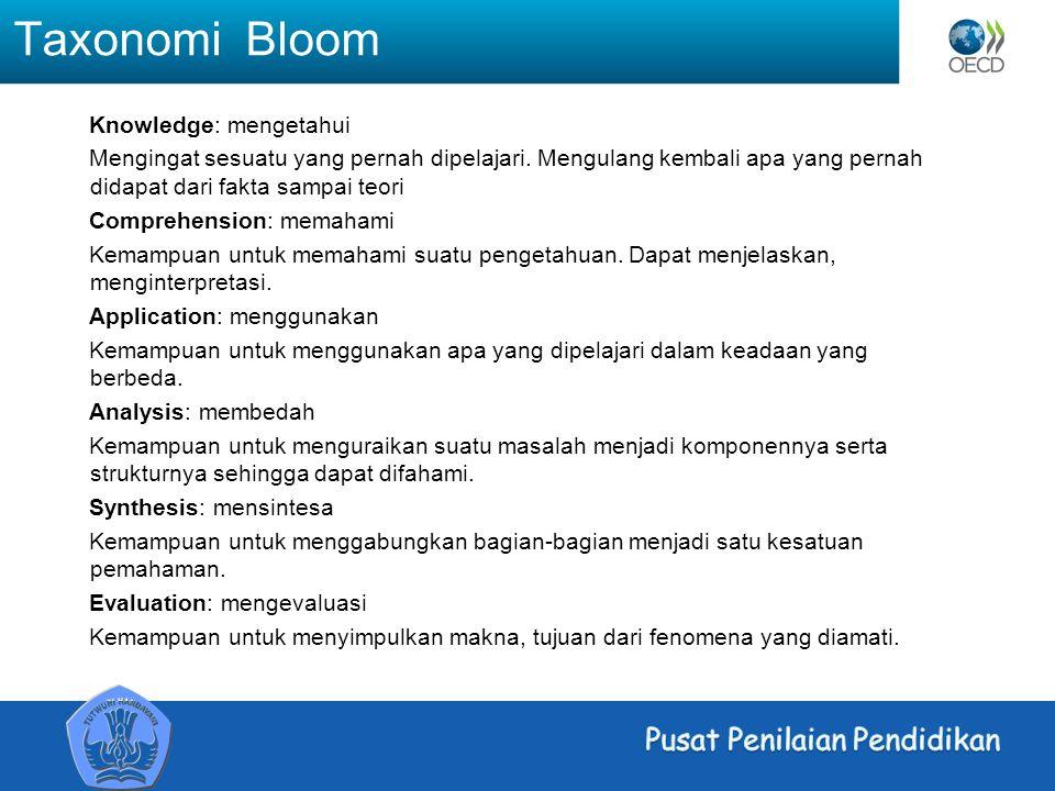 Taxonomi Bloom Knowledge: mengetahui Mengingat sesuatu yang pernah dipelajari.