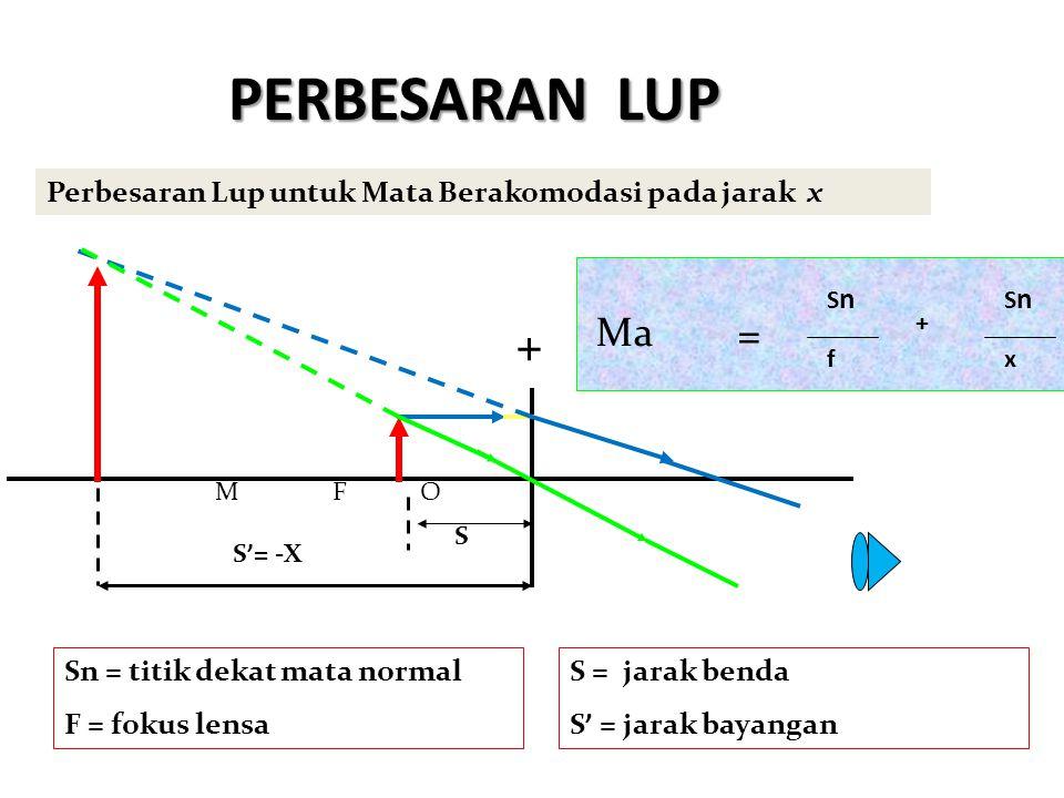 LUP Lup (kaca pembesar) adalah alat optik yang terdiri dari sebuah lensa cembung. Fungsinya, untuk melihat benda-benda kecil. Benda diletakkan antara