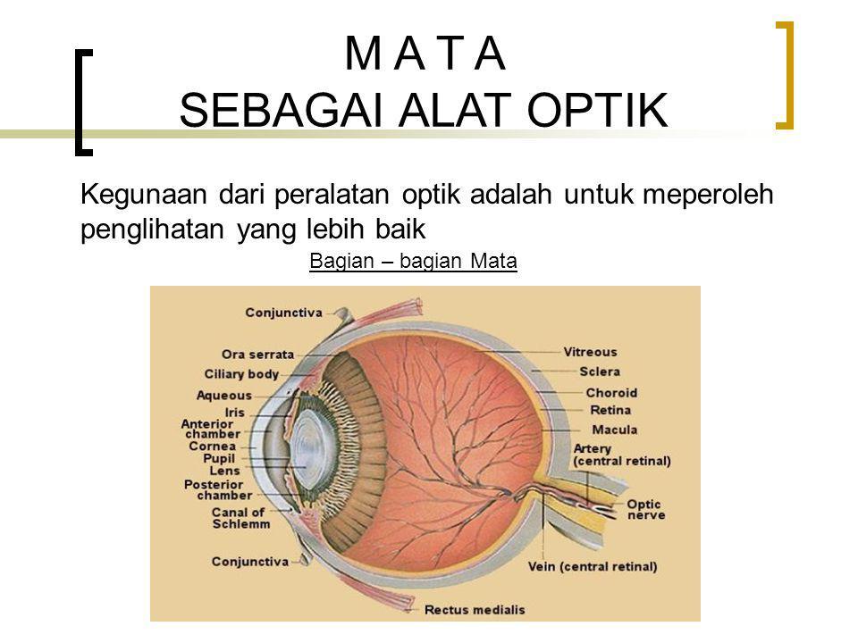 DAYA AKOMODASI Adalah : Daya menebal dan menipisnya lensa mata, lensa paling tipis pada saat mata tidak berakomodasi Titik Jauh (Punctur Remotum) PR : Titik terjauh yang masih terlihat jelas oleh mata (tidak berakomodasi).