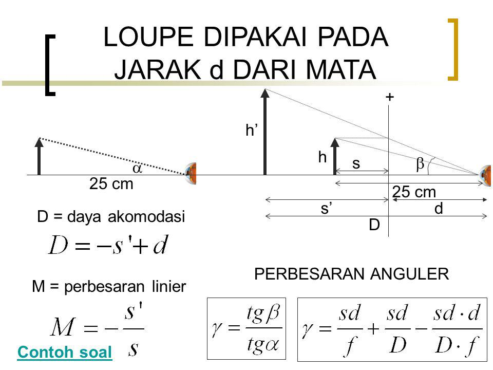 LOUPE DIPAKAI PADA JARAK d DARI MATA  25 cm s s' D  d D = daya akomodasi M = perbesaran linier PERBESARAN ANGULER h h' + Contoh soal