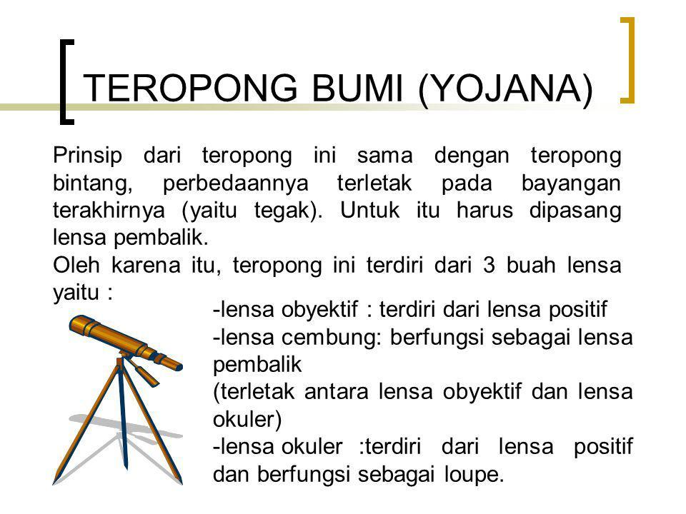 TEROPONG BUMI (YOJANA) Prinsip dari teropong ini sama dengan teropong bintang, perbedaannya terletak pada bayangan terakhirnya (yaitu tegak).