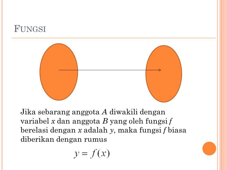 F UNGSI Jika sebarang anggota A diwakili dengan variabel x dan anggota B yang oleh fungsi f berelasi dengan x adalah y, maka fungsi f biasa diberikan dengan rumus