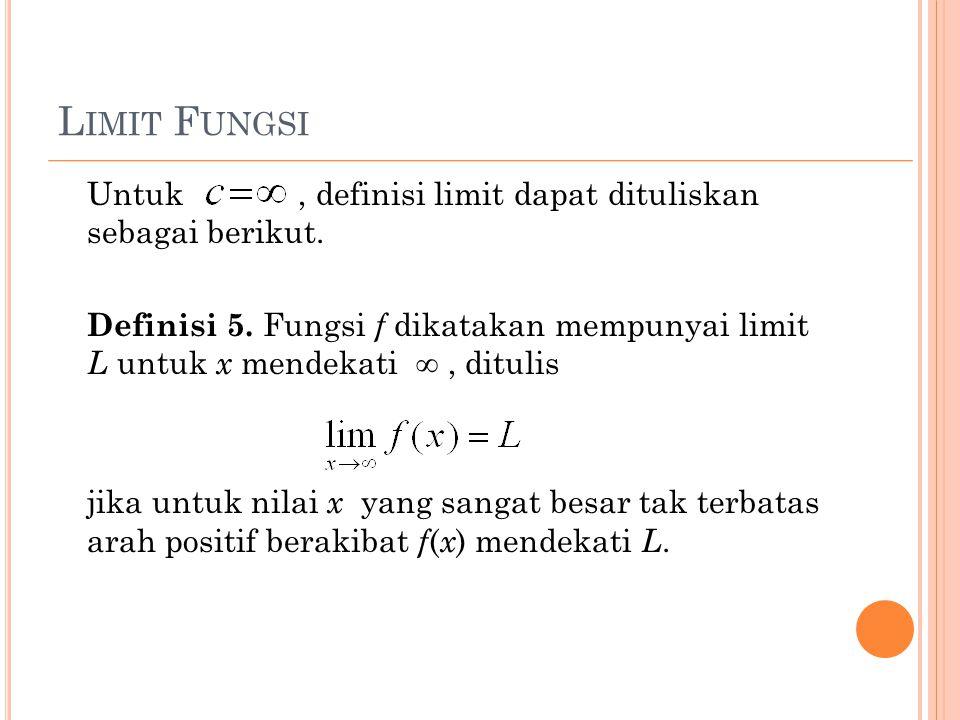 L IMIT F UNGSI Untuk, definisi limit dapat dituliskan sebagai berikut.
