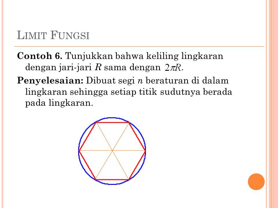 L IMIT F UNGSI Contoh 6.Tunjukkan bahwa keliling lingkaran dengan jari-jari R sama dengan.