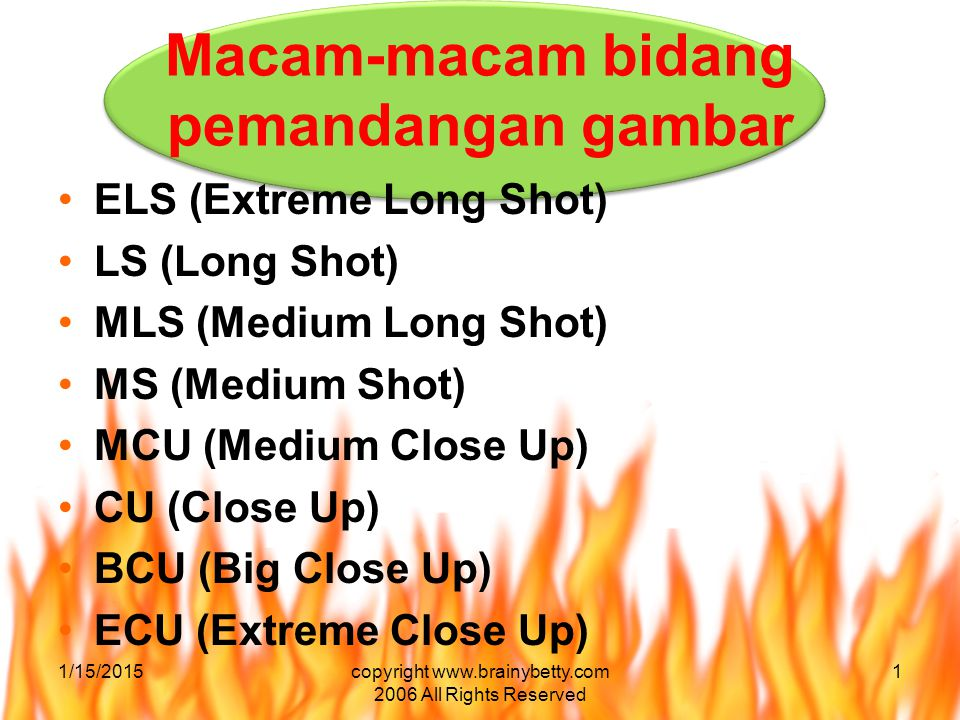 Macam-macam bidang pemandangan gambar ELS (Extreme Long Shot) LS (Long Shot) MLS (Medium Long Shot) MS (Medium Shot) MCU (Medium Close Up) CU (Close U