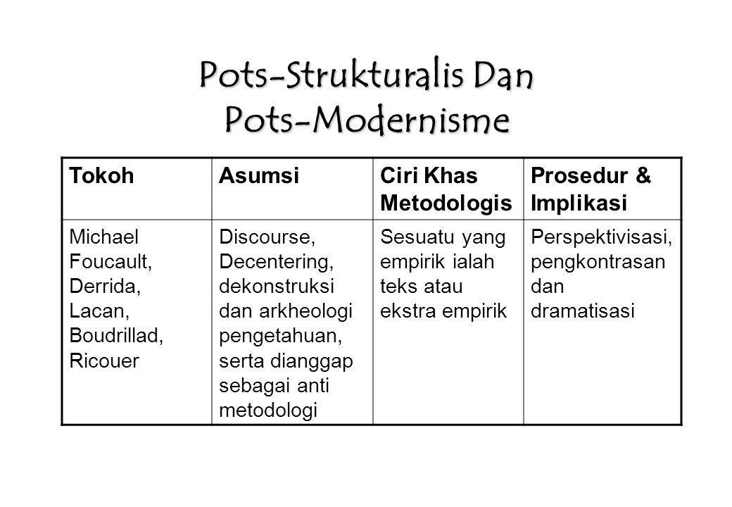 Pots-Strukturalis Dan Pots-Modernisme TokohAsumsiCiri Khas Metodologis Prosedur & Implikasi Michael Foucault, Derrida, Lacan, Boudrillad, Ricouer Disc