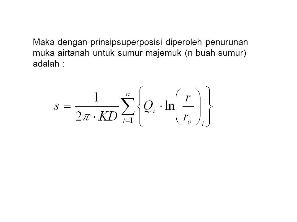 Maka dengan prinsipsuperposisi diperoleh penurunan muka airtanah untuk sumur majemuk (n buah sumur) adalah :