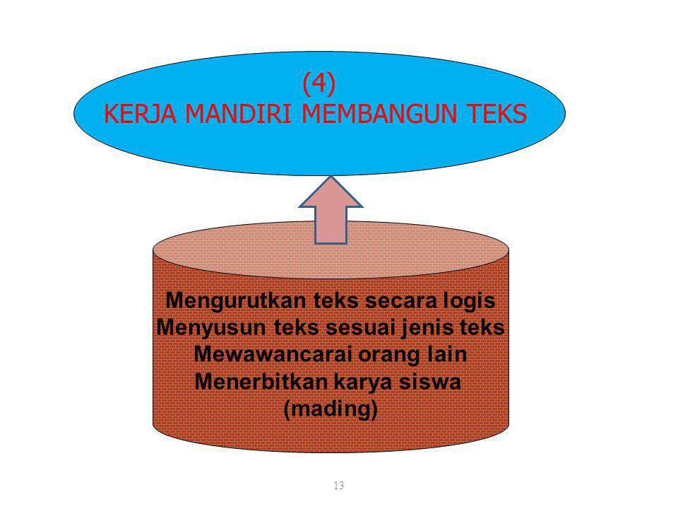 13 (4) KERJA MANDIRI MEMBANGUN TEKS Mengurutkan teks secara logis Menyusun teks sesuai jenis teks Mewawancarai orang lain Menerbitkan karya siswa (mading)
