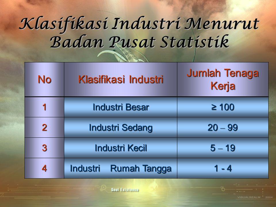 Klasifikasi Industri Menurut Badan Pusat Statistik No Klasifikasi Industri Jumlah Tenaga Kerja 1 Industri Besar ≥ 100 2 Industri Sedang 20 – 99 3 Indu
