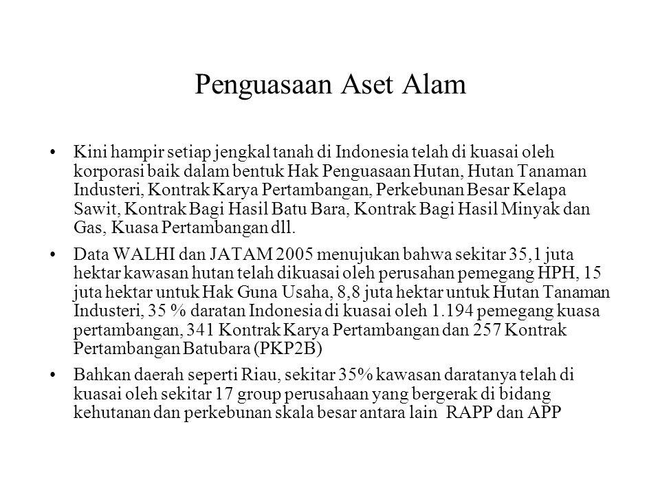 Penguasaan Aset Alam Kini hampir setiap jengkal tanah di Indonesia telah di kuasai oleh korporasi baik dalam bentuk Hak Penguasaan Hutan, Hutan Tanama