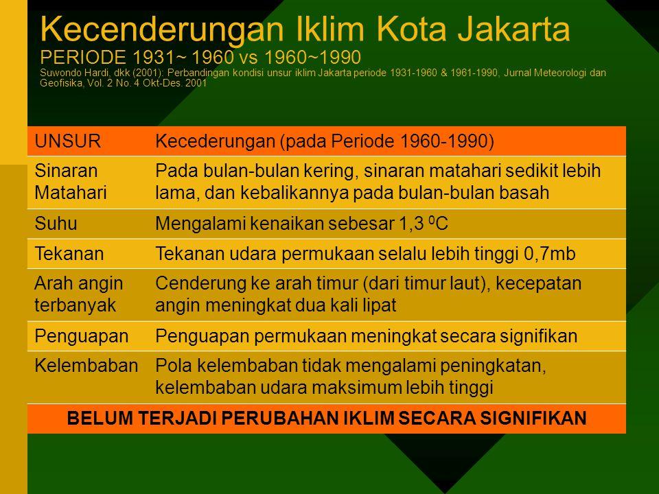 Kecenderungan Iklim Kota Jakarta PERIODE 1931~ 1960 vs 1960~1990 Suwondo Hardi, dkk (2001): Perbandingan kondisi unsur iklim Jakarta periode 1931-1960 & 1961-1990, Jurnal Meteorologi dan Geofisika, Vol.