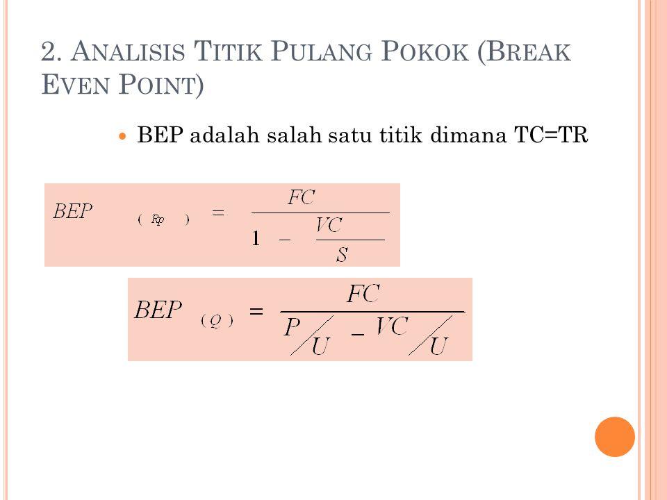 2. A NALISIS T ITIK P ULANG P OKOK (B REAK E VEN P OINT ) BEP adalah salah satu titik dimana TC=TR