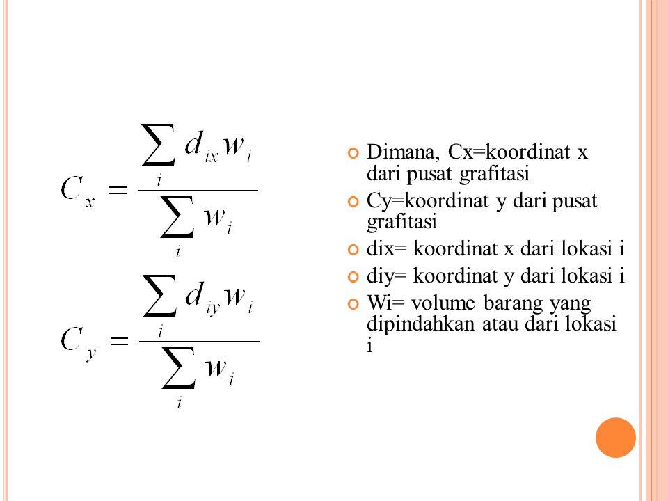 Dimana, Cx=koordinat x dari pusat grafitasi Cy=koordinat y dari pusat grafitasi dix= koordinat x dari lokasi i diy= koordinat y dari lokasi i Wi= volu