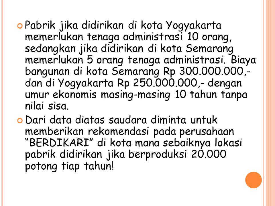 Pabrik jika didirikan di kota Yogyakarta memerlukan tenaga administrasi 10 orang, sedangkan jika didirikan di kota Semarang memerlukan 5 orang tenaga