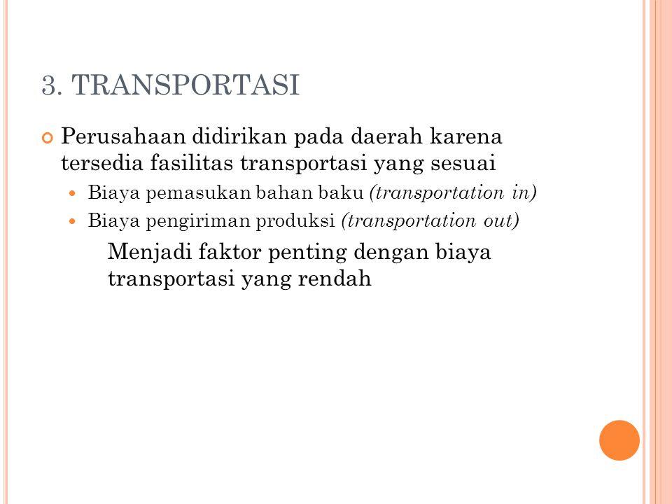 3. TRANSPORTASI Perusahaan didirikan pada daerah karena tersedia fasilitas transportasi yang sesuai Biaya pemasukan bahan baku (transportation in) Bia