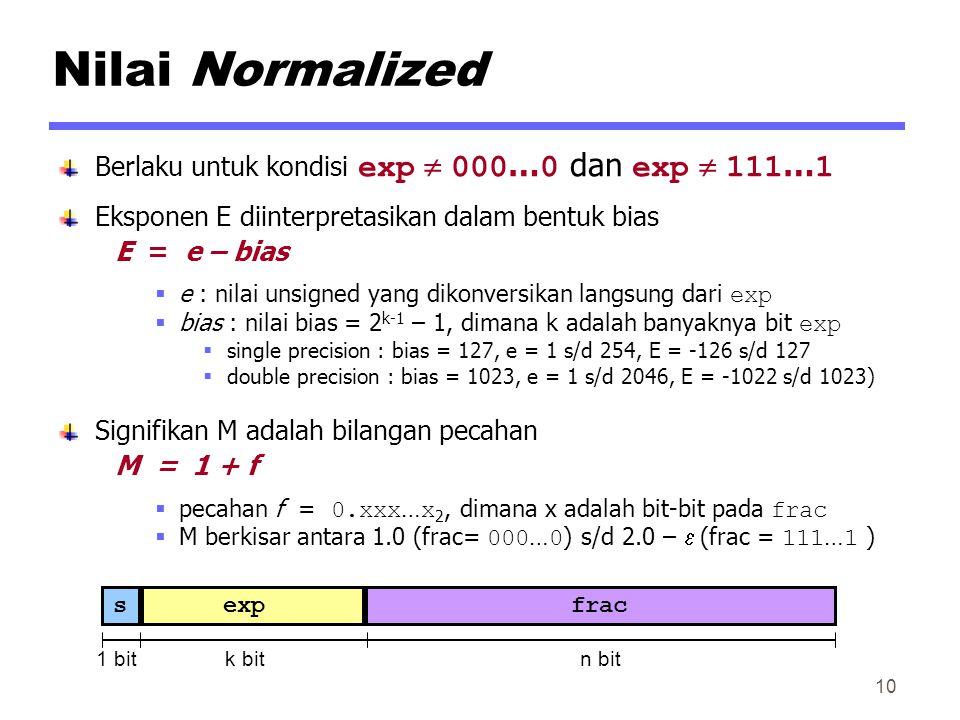 Nilai Normalized Berlaku untuk kondisi exp  000 … 0 dan exp  111 … 1 Eksponen E diinterpretasikan dalam bentuk bias E = e – bias  e : nilai unsigned yang dikonversikan langsung dari exp  bias : nilai bias = 2 k-1 – 1, dimana k adalah banyaknya bit exp  single precision : bias = 127, e = 1 s/d 254, E = -126 s/d 127  double precision : bias = 1023, e = 1 s/d 2046, E = -1022 s/d 1023) Signifikan M adalah bilangan pecahan M = 1 + f  pecahan f = 0.xxx … x 2, dimana x adalah bit-bit pada frac  M berkisar antara 1.0 (frac= 000 … 0 ) s/d 2.0 –  (frac = 111 … 1 ) sexpfrac 1 bitk bitn bit 10