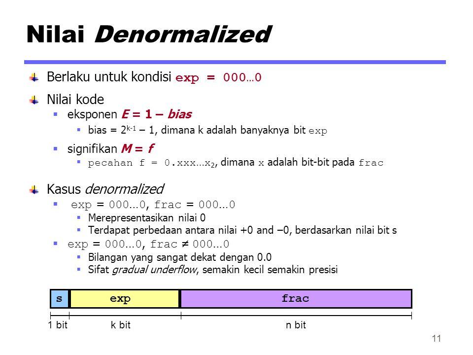 Nilai Denormalized Berlaku untuk kondisi exp = 000…0 Nilai kode  eksponen E = 1 – bias  bias = 2 k-1 – 1, dimana k adalah banyaknya bit exp  signifikan M = f  pecahan f = 0.xxx … x 2, dimana x adalah bit-bit pada frac Kasus denormalized  exp = 000 … 0, frac = 000 … 0  Merepresentasikan nilai 0  Terdapat perbedaan antara nilai +0 and –0, berdasarkan nilai bit s  exp = 000 … 0, frac  000 … 0  Bilangan yang sangat dekat dengan 0.0  Sifat gradual underflow, semakin kecil semakin presisi sexpfrac 1 bitk bitn bit 11