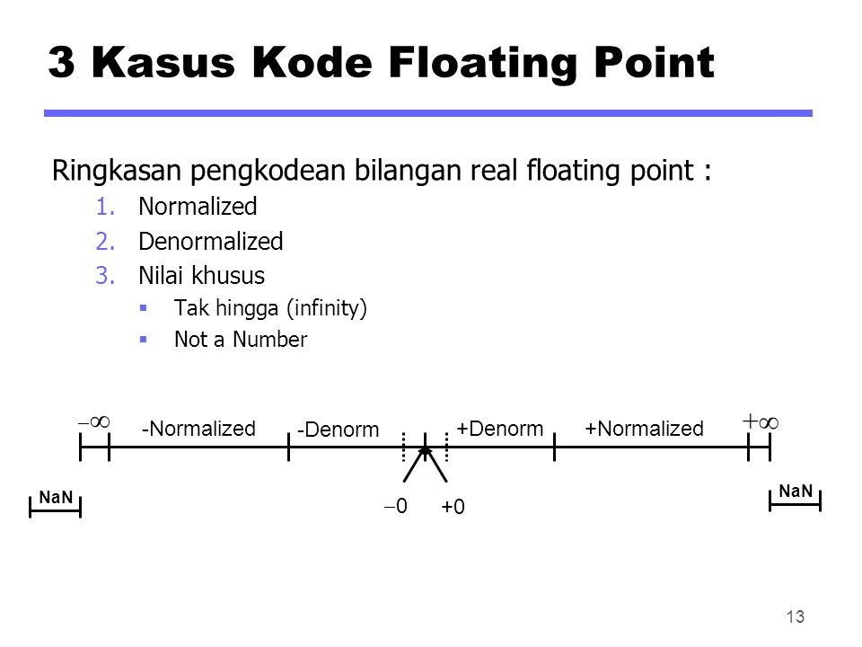 3 Kasus Kode Floating Point Ringkasan pengkodean bilangan real floating point : 1.Normalized 2.Denormalized 3.Nilai khusus  Tak hingga (infinity)  Not a Number NaN ++  00 +Denorm+Normalized -Denorm -Normalized +0 13
