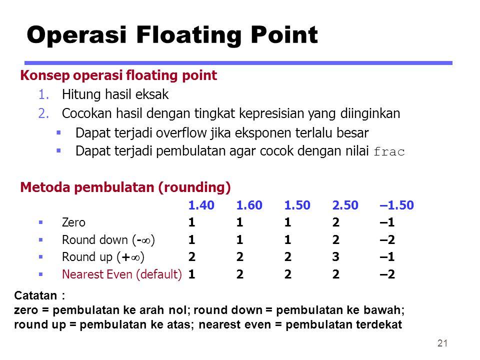 Operasi Floating Point Konsep operasi floating point 1.Hitung hasil eksak 2.Cocokan hasil dengan tingkat kepresisian yang diinginkan  Dapat terjadi overflow jika eksponen terlalu besar  Dapat terjadi pembulatan agar cocok dengan nilai frac Metoda pembulatan (rounding) 1.401.601.502.50–1.50  Zero1112–1  Round down (-  )1112–2  Round up (+  ) 2223–1  Nearest Even (default)1222–2 Catatan : zero = pembulatan ke arah nol; round down = pembulatan ke bawah; round up = pembulatan ke atas; nearest even = pembulatan terdekat 21
