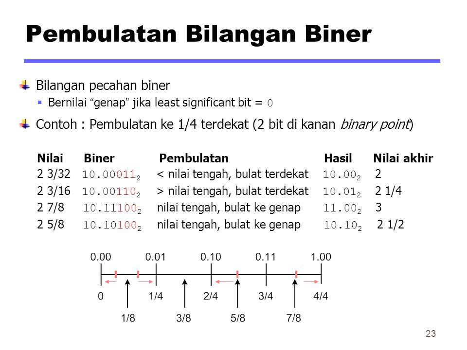 Pembulatan Bilangan Biner Bilangan pecahan biner  Bernilai genap jika least significant bit = 0 Contoh : Pembulatan ke 1/4 terdekat (2 bit di kanan binary point) Nilai Biner Pembulatan Hasil Nilai akhir 2 3/32 10.00011 2 < nilai tengah, bulat terdekat 10.00 2 2 2 3/16 10.00110 2 > nilai tengah, bulat terdekat 10.01 2 2 1/4 2 7/8 10.11100 2 nilai tengah, bulat ke genap 11.00 2 3 2 5/8 10.10100 2 nilai tengah, bulat ke genap 10.10 2 2 1/2 23