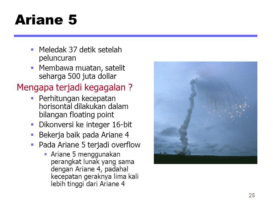 Ariane 5  Meledak 37 detik setelah peluncuran  Membawa muatan, satelit seharga 500 juta dollar Mengapa terjadi kegagalan .